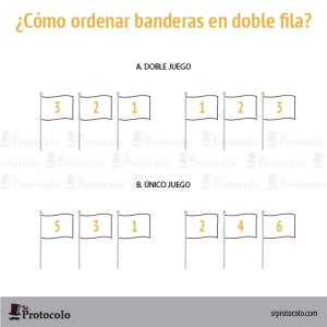 cómo-ordenar-banderas-doble-fila-011